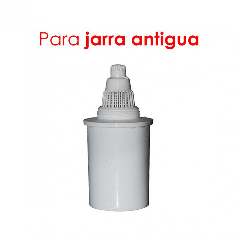 Filtro Alkanatur para jarra antigua