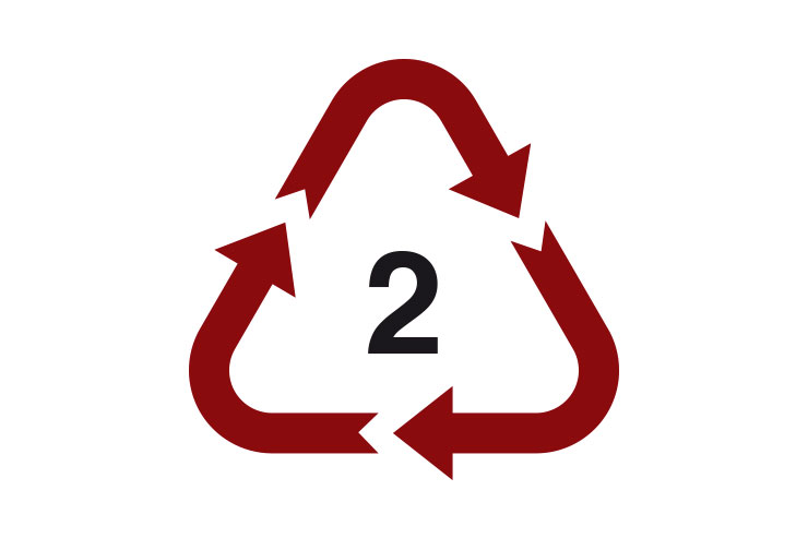 numeración de los plásticos